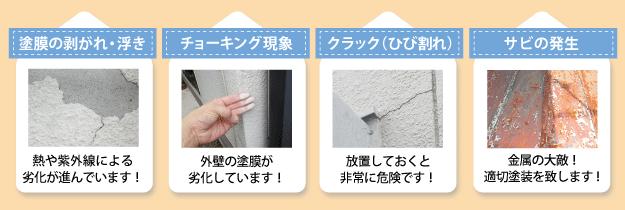群馬 塗装 外壁 屋根 塗替えサインバナー