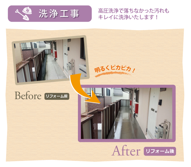 アパート洗浄ビフォーアフター
