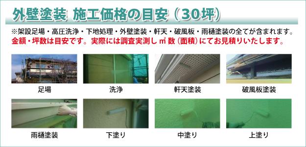 外壁塗装 値段の目安 仮設足場・高圧洗浄・下地処理・外壁塗装・軒天・破風板・雨樋塗装込み