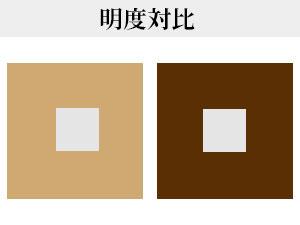 カラーシュミレーション 明度対比