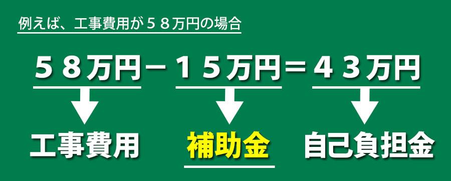 例えば工事費用が58万円の場合