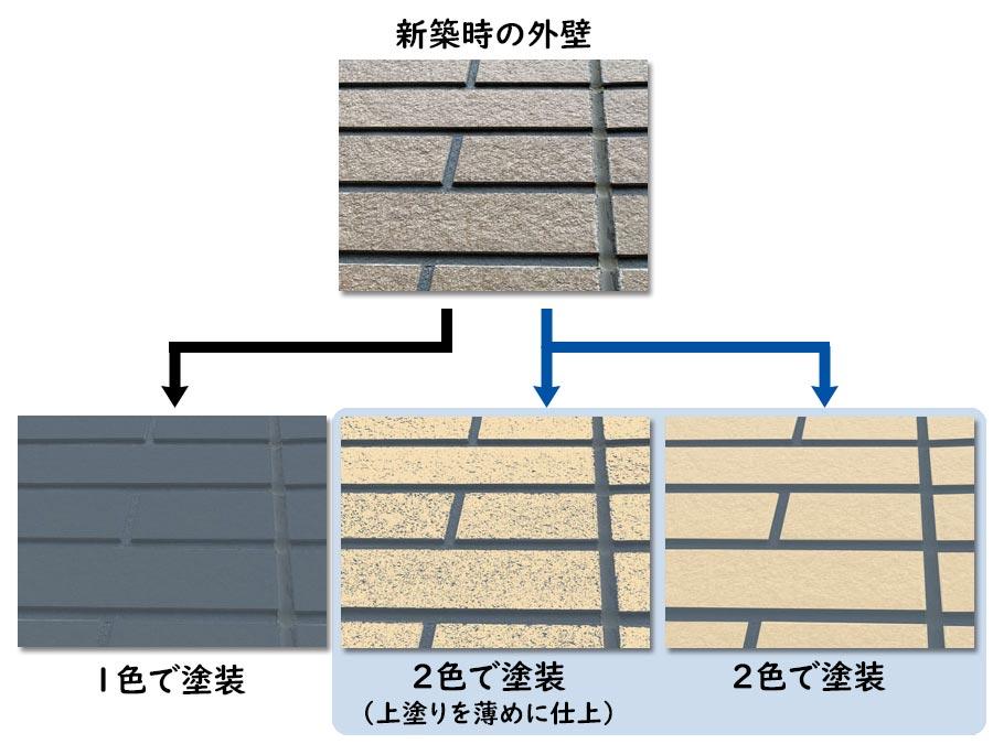 外壁サイディング2色塗り分け種類